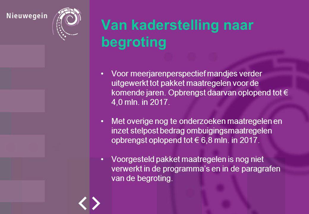 Van kaderstelling naar begroting Voor meerjarenperspectief mandjes verder uitgewerkt tot pakket maatregelen voor de komende jaren.