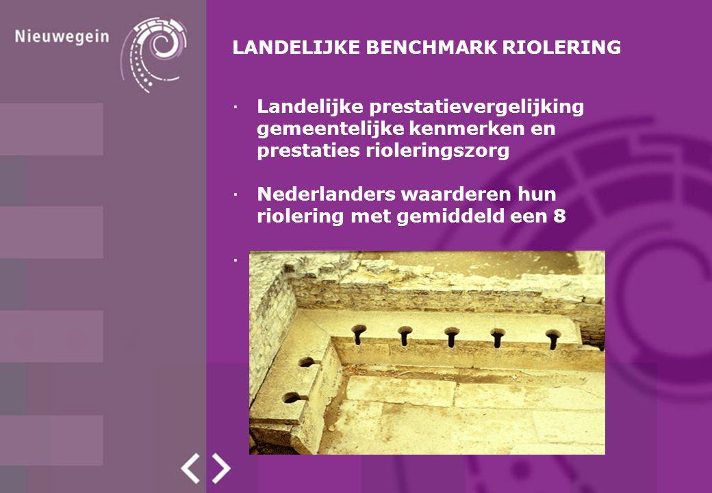 LANDELIJKE BENCHMARK RIOLERING ·Landelijke prestatievergelijking gemeentelijke kenmerken en prestaties rioleringszorg ·Nederlanders waarderen hun riolering met gemiddeld een 8 ·Resultaten benchmark riolering 2013 net binnen