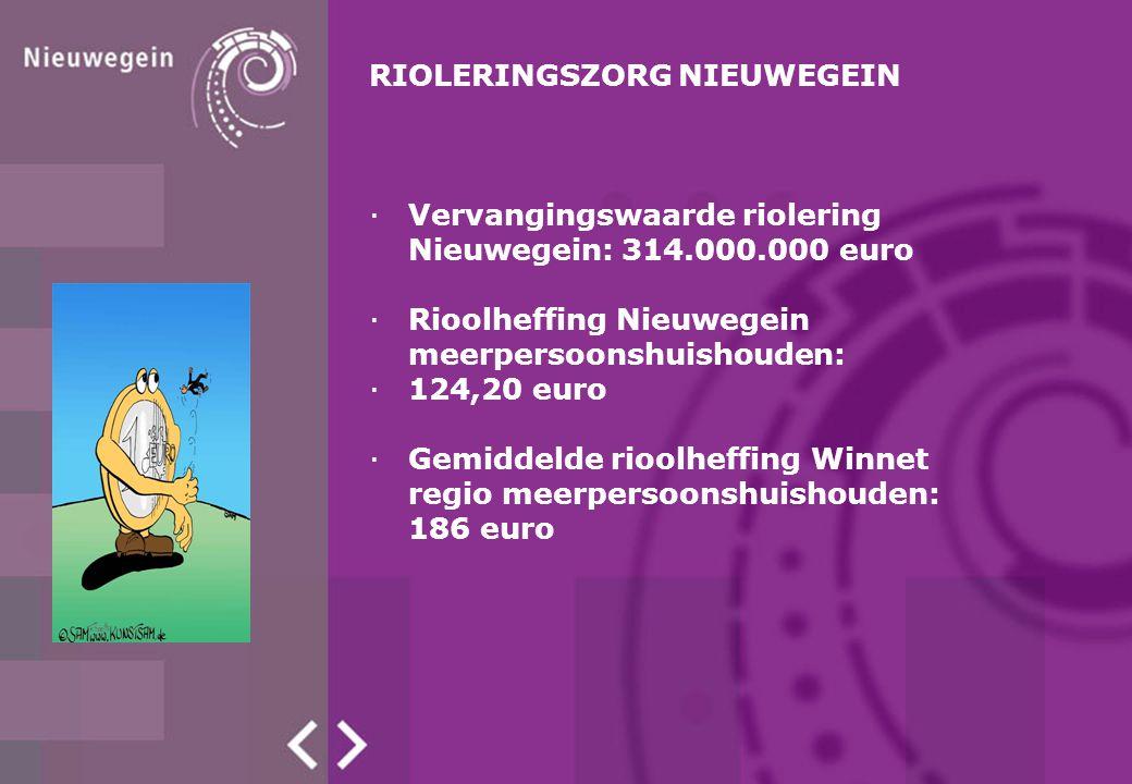 RIOLERINGSZORG NIEUWEGEIN ·Vervangingswaarde riolering Nieuwegein: 314.000.000 euro ·Rioolheffing Nieuwegein meerpersoonshuishouden: ·124,20 euro ·Gemiddelde rioolheffing Winnet regio meerpersoonshuishouden: 186 euro