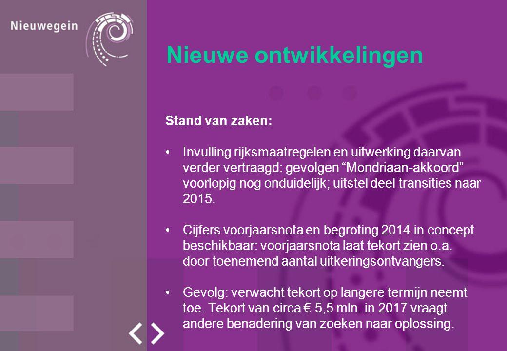 Nieuwe ontwikkelingen Stand van zaken: Invulling rijksmaatregelen en uitwerking daarvan verder vertraagd: gevolgen Mondriaan-akkoord voorlopig nog onduidelijk; uitstel deel transities naar 2015.