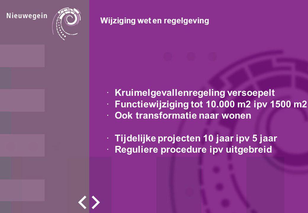 Wijziging wet en regelgeving ·Kruimelgevallenregeling versoepelt ·Functiewijziging tot 10.000 m2 ipv 1500 m2 ·Ook transformatie naar wonen ·Tijdelijke projecten 10 jaar ipv 5 jaar ·Reguliere procedure ipv uitgebreid
