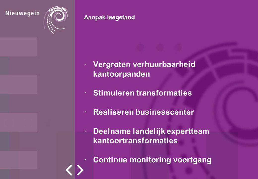 Aanpak leegstand ·Vergroten verhuurbaarheid kantoorpanden ·Stimuleren transformaties ·Realiseren businesscenter ·Deelname landelijk expertteam kantoortransformaties ·Continue monitoring voortgang