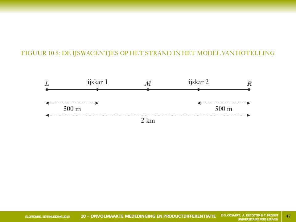 47 ECONOMIE, EEN INLEIDING 2013 10 – ONVOLMAAKTE MEDEDINGING EN PRODUCTDIFFERENTIATIE © S.