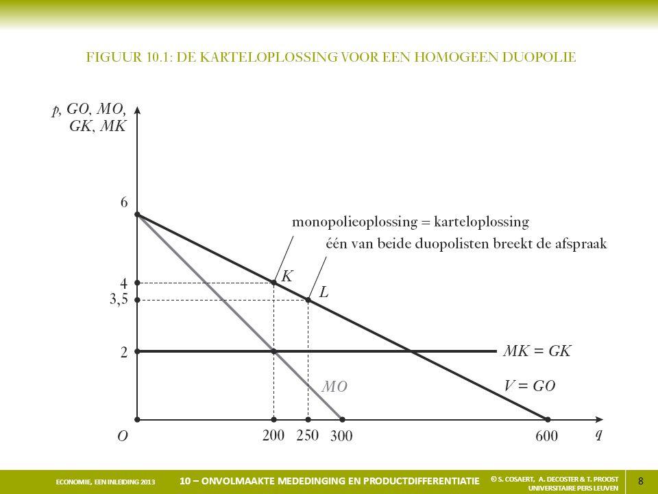 9 ECONOMIE, EEN INLEIDING 2013 10 – ONVOLMAAKTE MEDEDINGING EN PRODUCTDIFFERENTIATIE © S.