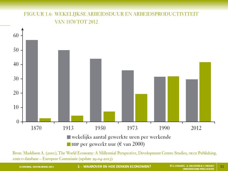 31 ECONOMIE, EEN INLEIDING 2013 1 – WAAROVER EN HOE SPREKEN ECONOMEN.