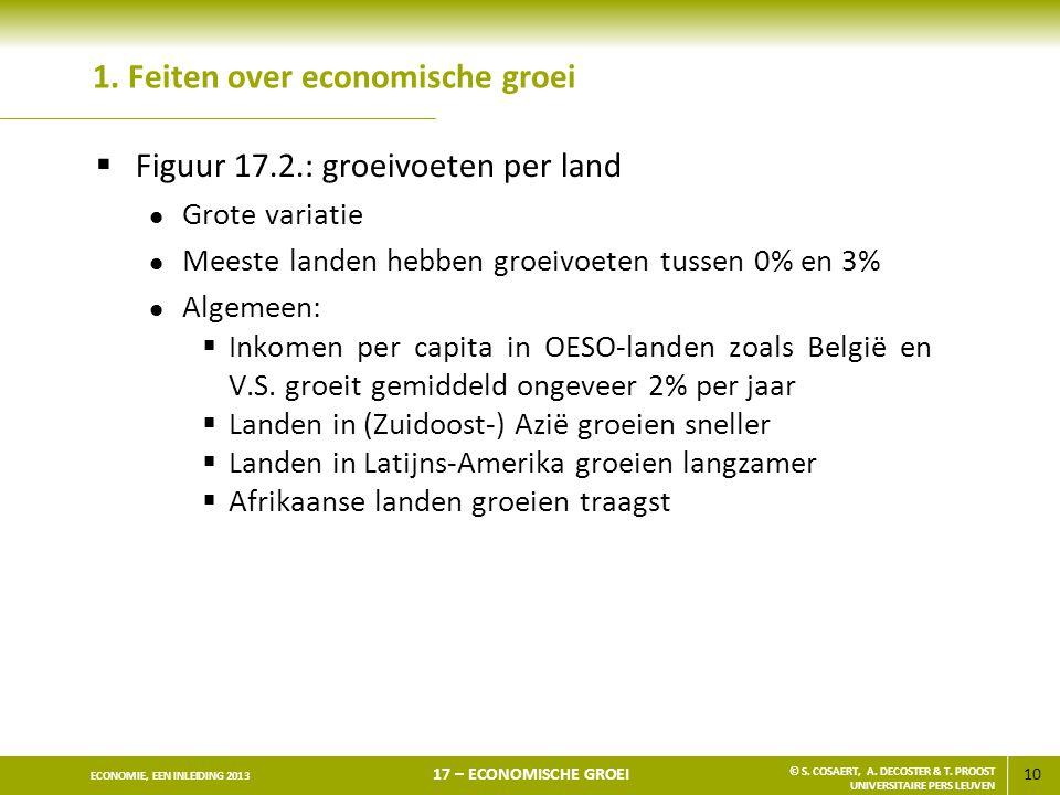 10 ECONOMIE, EEN INLEIDING 2013 17 – ECONOMISCHE GROEI © S. COSAERT, A. DECOSTER & T. PROOST UNIVERSITAIRE PERS LEUVEN 1. Feiten over economische groe