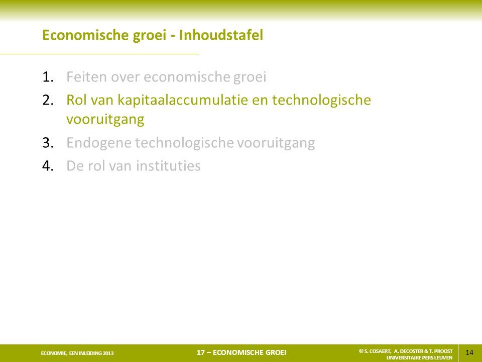 14 ECONOMIE, EEN INLEIDING 2013 17 – ECONOMISCHE GROEI © S. COSAERT, A. DECOSTER & T. PROOST UNIVERSITAIRE PERS LEUVEN Economische groei - Inhoudstafe