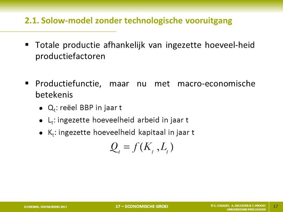 17 ECONOMIE, EEN INLEIDING 2013 17 – ECONOMISCHE GROEI © S. COSAERT, A. DECOSTER & T. PROOST UNIVERSITAIRE PERS LEUVEN 2.1. Solow-model zonder technol