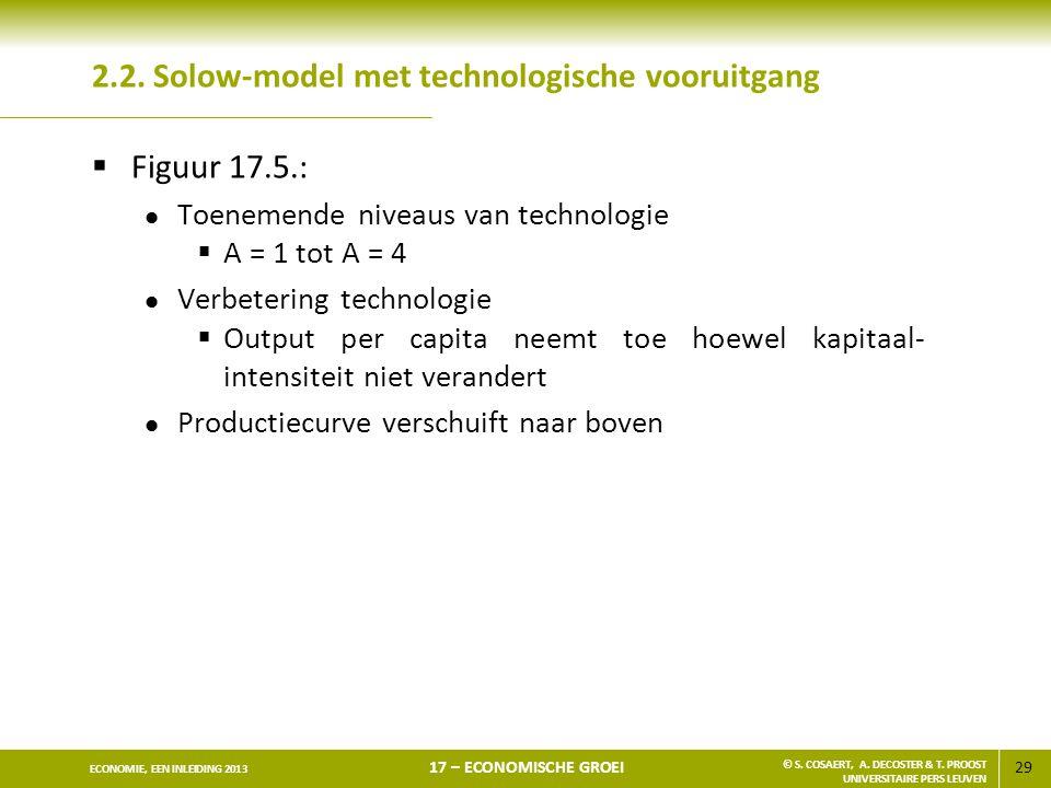 29 ECONOMIE, EEN INLEIDING 2013 17 – ECONOMISCHE GROEI © S. COSAERT, A. DECOSTER & T. PROOST UNIVERSITAIRE PERS LEUVEN 2.2. Solow-model met technologi