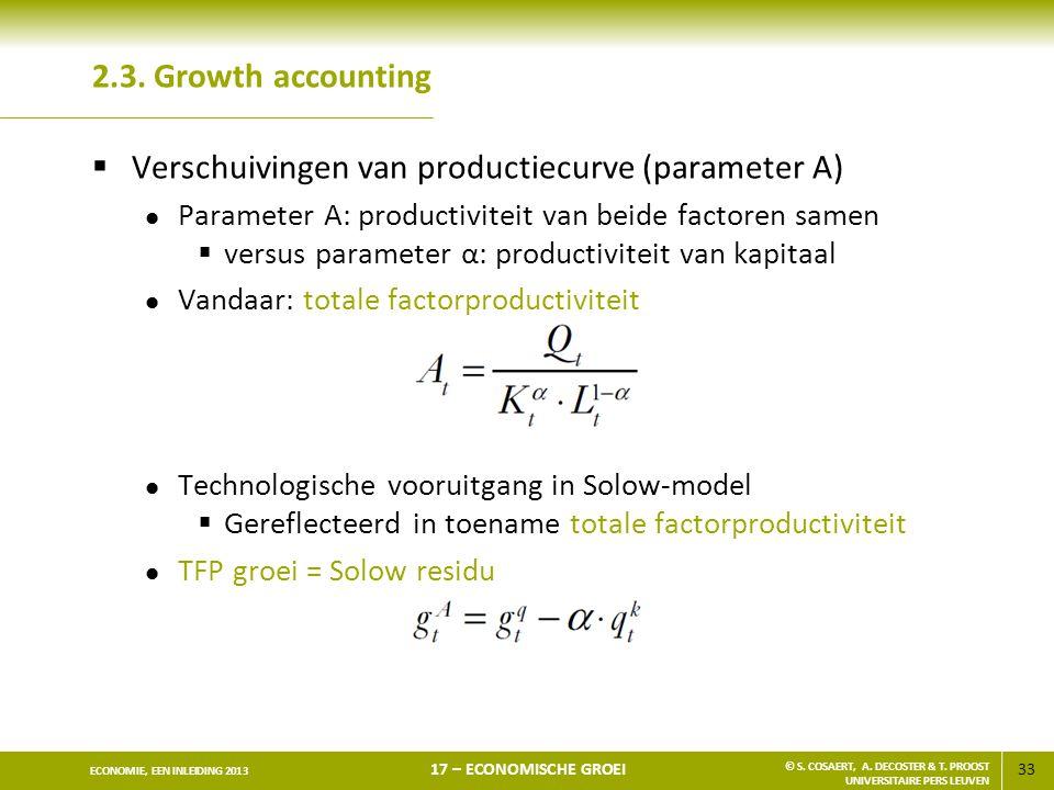 33 ECONOMIE, EEN INLEIDING 2013 17 – ECONOMISCHE GROEI © S. COSAERT, A. DECOSTER & T. PROOST UNIVERSITAIRE PERS LEUVEN 2.3. Growth accounting  Versch