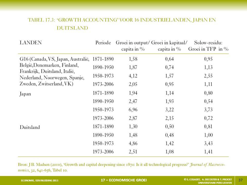 37 ECONOMIE, EEN INLEIDING 2013 17 – ECONOMISCHE GROEI © S. COSAERT, A. DECOSTER & T. PROOST UNIVERSITAIRE PERS LEUVEN