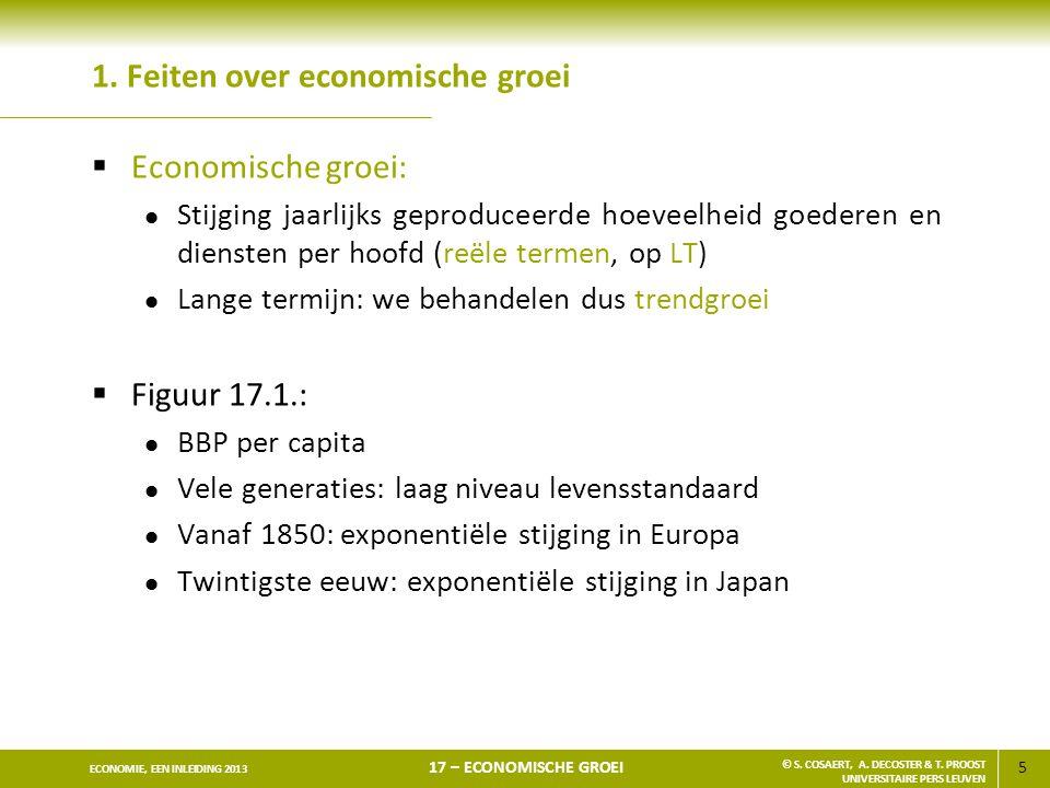 5 ECONOMIE, EEN INLEIDING 2013 17 – ECONOMISCHE GROEI © S. COSAERT, A. DECOSTER & T. PROOST UNIVERSITAIRE PERS LEUVEN 1. Feiten over economische groei