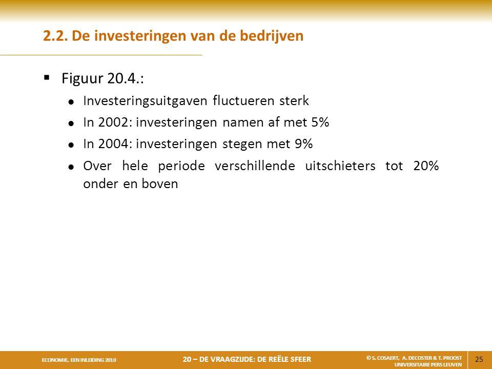 25 ECONOMIE, EEN INLEIDING 2010 20 – DE VRAAGZIJDE: DE REËLE SFEER © S. COSAERT, A. DECOSTER & T. PROOST UNIVERSITAIRE PERS LEUVEN 2.2. De investering