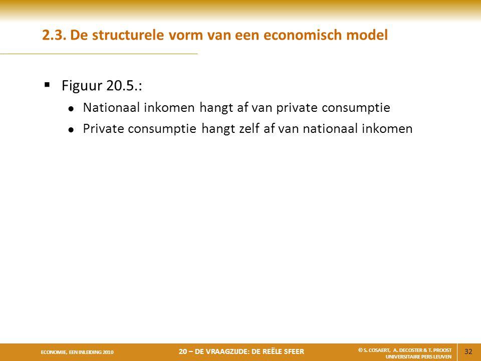 32 ECONOMIE, EEN INLEIDING 2010 20 – DE VRAAGZIJDE: DE REËLE SFEER © S. COSAERT, A. DECOSTER & T. PROOST UNIVERSITAIRE PERS LEUVEN 2.3. De structurele