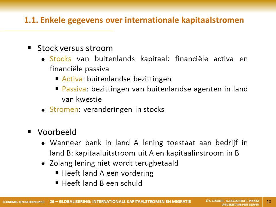 10 ECONOMIE, EEN INLEIDING 2010 26 – GLOBALISERING: INTERNATIONALE KAPITAALSTROMEN EN MIGRATIE © S. COSAERT, A. DECOSTER & T. PROOST UNIVERSITAIRE PER