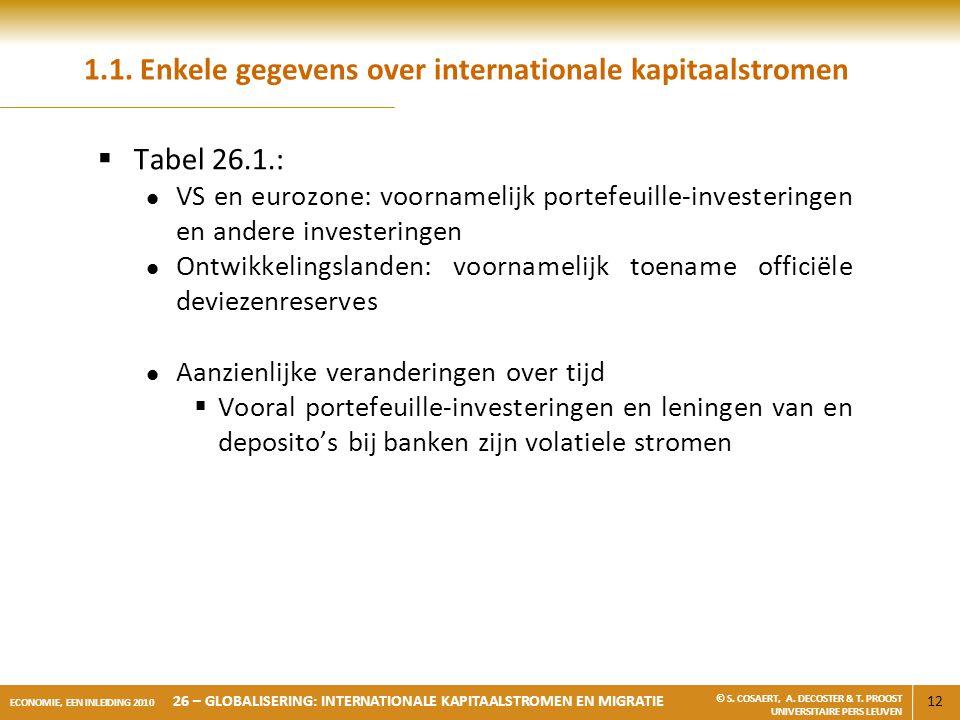 12 ECONOMIE, EEN INLEIDING 2010 26 – GLOBALISERING: INTERNATIONALE KAPITAALSTROMEN EN MIGRATIE © S. COSAERT, A. DECOSTER & T. PROOST UNIVERSITAIRE PER