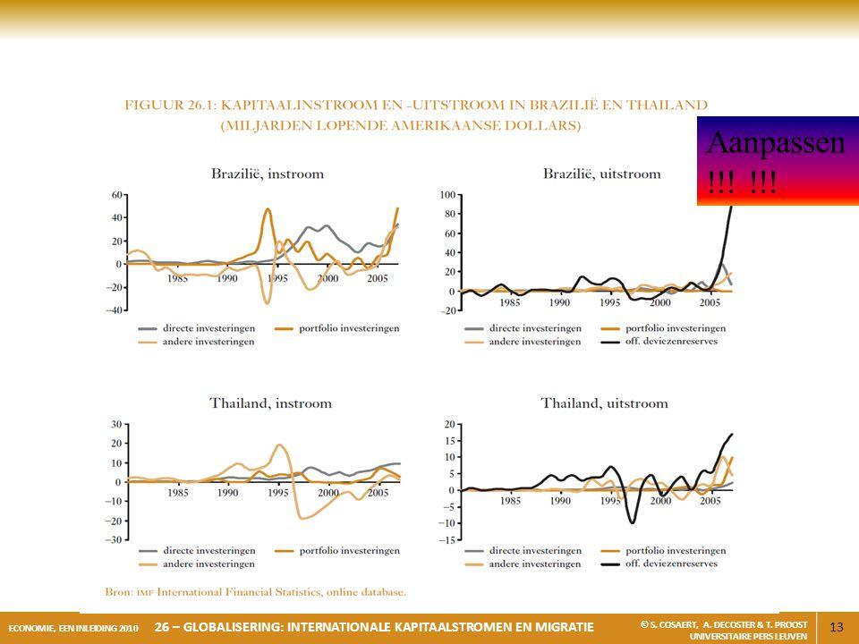 13 ECONOMIE, EEN INLEIDING 2010 26 – GLOBALISERING: INTERNATIONALE KAPITAALSTROMEN EN MIGRATIE © S. COSAERT, A. DECOSTER & T. PROOST UNIVERSITAIRE PER