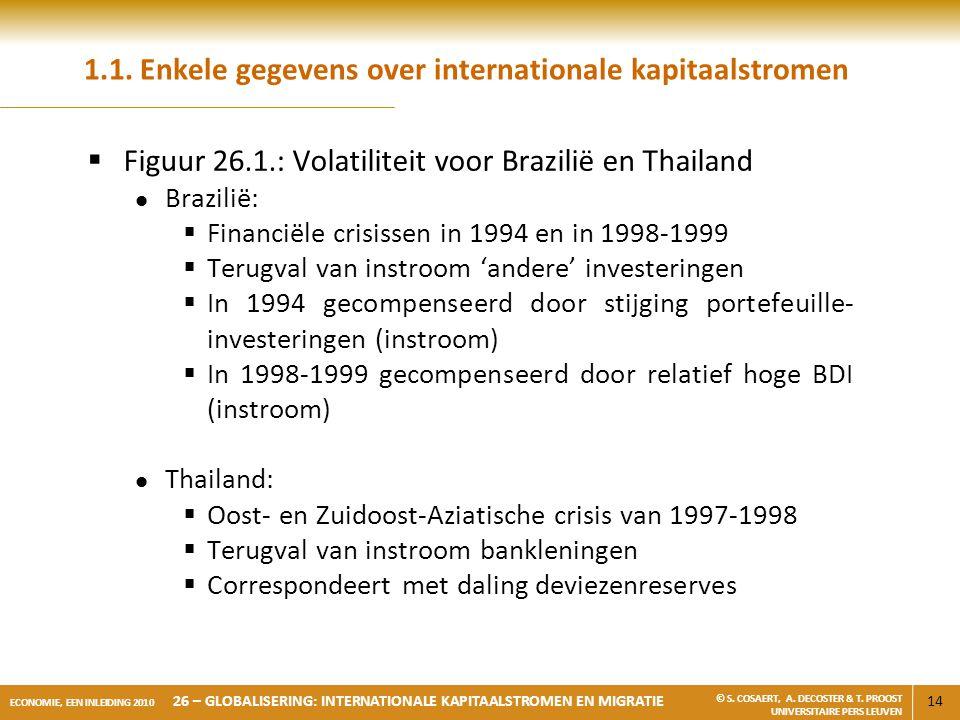 14 ECONOMIE, EEN INLEIDING 2010 26 – GLOBALISERING: INTERNATIONALE KAPITAALSTROMEN EN MIGRATIE © S. COSAERT, A. DECOSTER & T. PROOST UNIVERSITAIRE PER