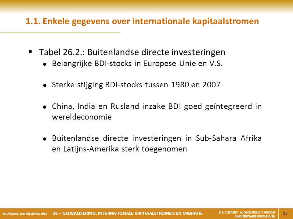 17 ECONOMIE, EEN INLEIDING 2010 26 – GLOBALISERING: INTERNATIONALE KAPITAALSTROMEN EN MIGRATIE © S. COSAERT, A. DECOSTER & T. PROOST UNIVERSITAIRE PER
