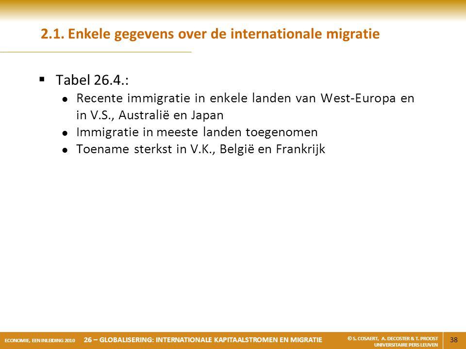 38 ECONOMIE, EEN INLEIDING 2010 26 – GLOBALISERING: INTERNATIONALE KAPITAALSTROMEN EN MIGRATIE © S. COSAERT, A. DECOSTER & T. PROOST UNIVERSITAIRE PER