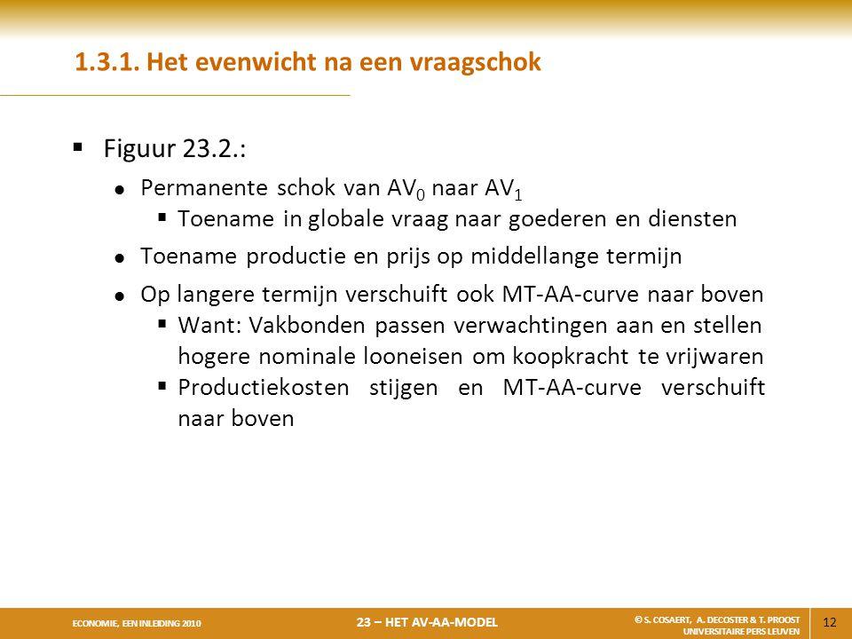 12 ECONOMIE, EEN INLEIDING 2010 23 – HET AV-AA-MODEL © S. COSAERT, A. DECOSTER & T. PROOST UNIVERSITAIRE PERS LEUVEN 1.3.1. Het evenwicht na een vraag