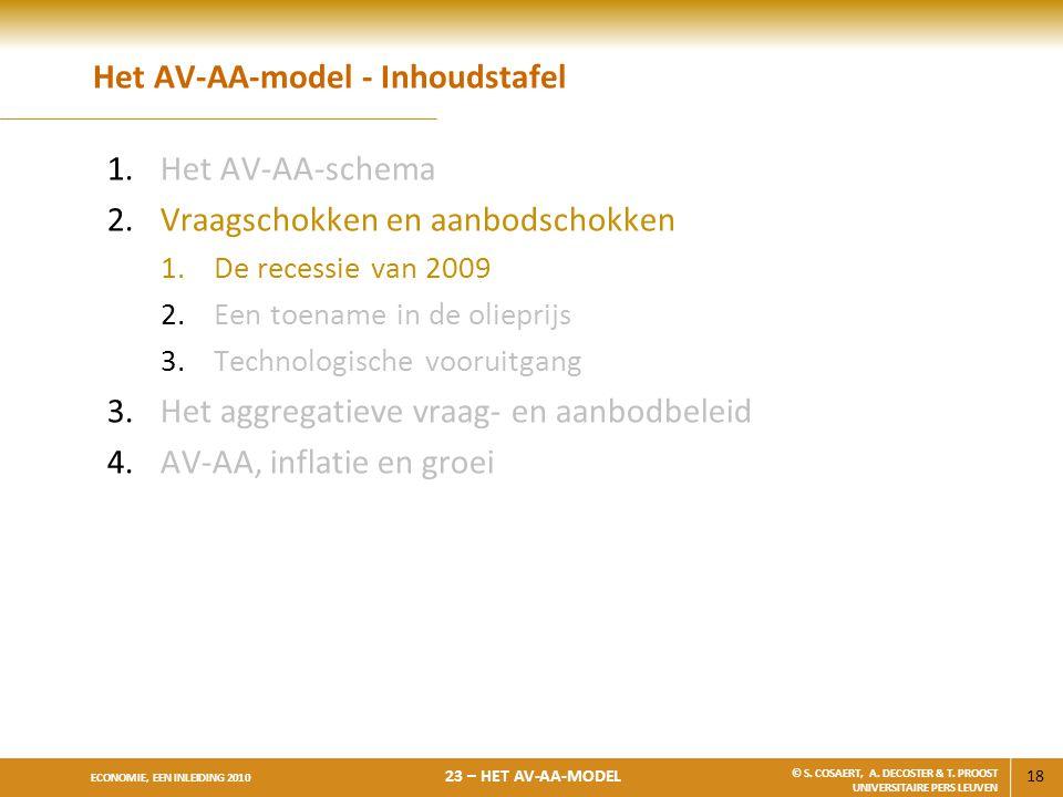 18 ECONOMIE, EEN INLEIDING 2010 23 – HET AV-AA-MODEL © S. COSAERT, A. DECOSTER & T. PROOST UNIVERSITAIRE PERS LEUVEN Het AV-AA-model - Inhoudstafel 1.