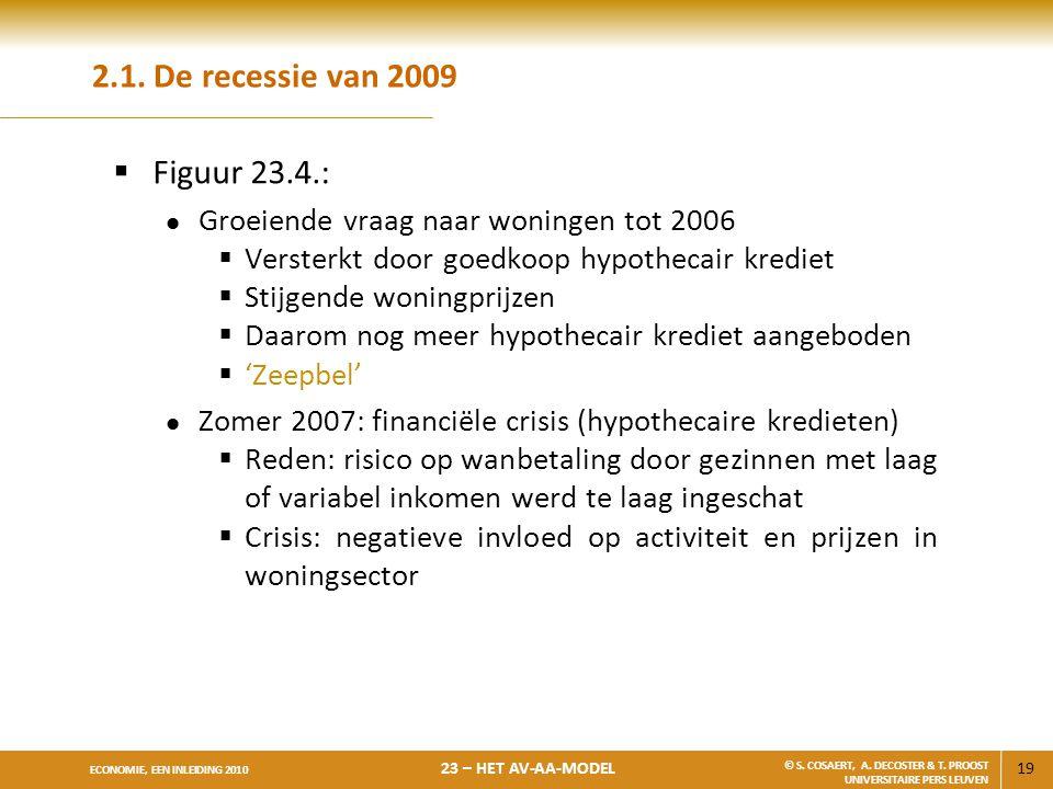 19 ECONOMIE, EEN INLEIDING 2010 23 – HET AV-AA-MODEL © S. COSAERT, A. DECOSTER & T. PROOST UNIVERSITAIRE PERS LEUVEN 2.1. De recessie van 2009  Figuu