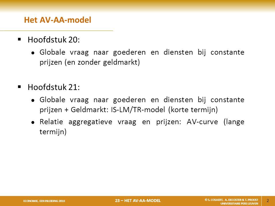 2 ECONOMIE, EEN INLEIDING 2010 23 – HET AV-AA-MODEL © S. COSAERT, A. DECOSTER & T. PROOST UNIVERSITAIRE PERS LEUVEN Het AV-AA-model  Hoofdstuk 20: l