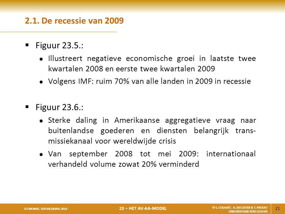 21 ECONOMIE, EEN INLEIDING 2010 23 – HET AV-AA-MODEL © S. COSAERT, A. DECOSTER & T. PROOST UNIVERSITAIRE PERS LEUVEN 2.1. De recessie van 2009  Figuu