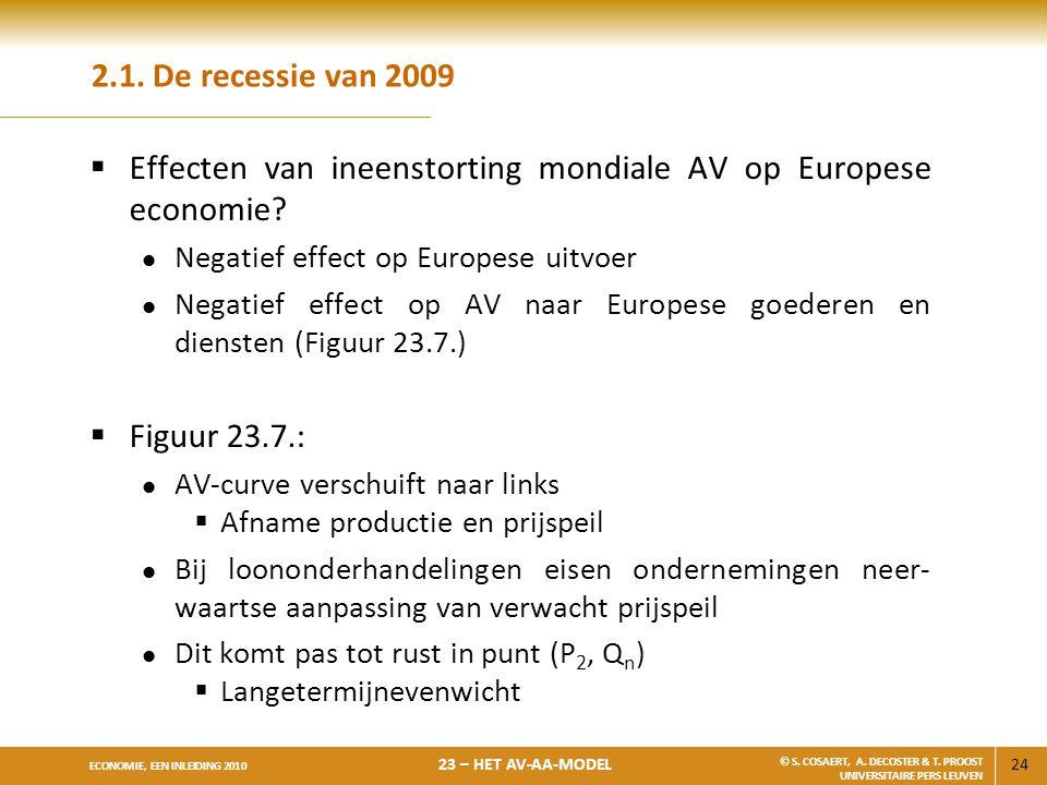24 ECONOMIE, EEN INLEIDING 2010 23 – HET AV-AA-MODEL © S. COSAERT, A. DECOSTER & T. PROOST UNIVERSITAIRE PERS LEUVEN 2.1. De recessie van 2009  Effec