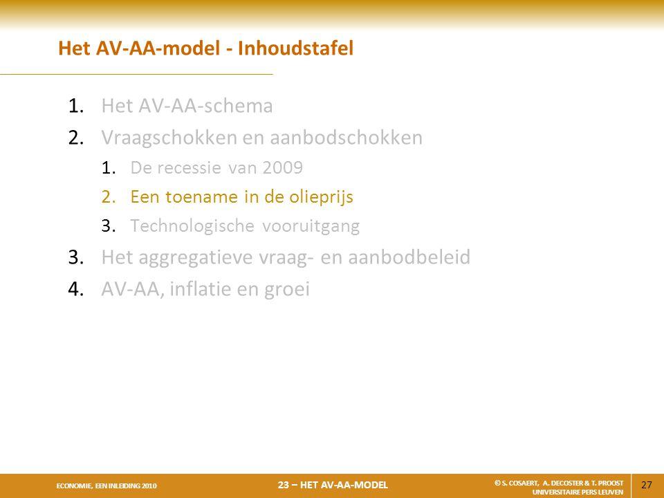 27 ECONOMIE, EEN INLEIDING 2010 23 – HET AV-AA-MODEL © S. COSAERT, A. DECOSTER & T. PROOST UNIVERSITAIRE PERS LEUVEN Het AV-AA-model - Inhoudstafel 1.