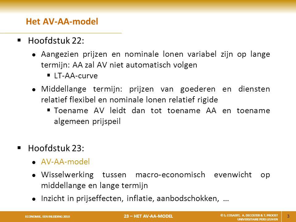 3 ECONOMIE, EEN INLEIDING 2010 23 – HET AV-AA-MODEL © S. COSAERT, A. DECOSTER & T. PROOST UNIVERSITAIRE PERS LEUVEN Het AV-AA-model  Hoofdstuk 22: l