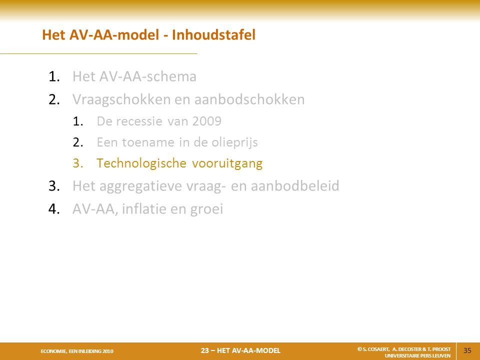 35 ECONOMIE, EEN INLEIDING 2010 23 – HET AV-AA-MODEL © S. COSAERT, A. DECOSTER & T. PROOST UNIVERSITAIRE PERS LEUVEN Het AV-AA-model - Inhoudstafel 1.