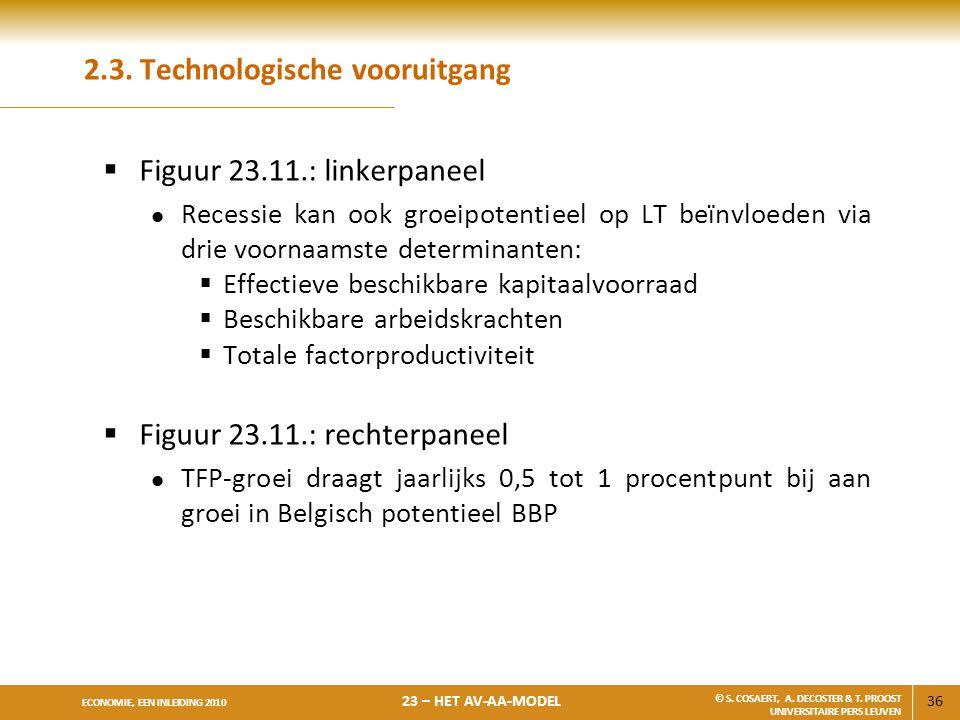 36 ECONOMIE, EEN INLEIDING 2010 23 – HET AV-AA-MODEL © S. COSAERT, A. DECOSTER & T. PROOST UNIVERSITAIRE PERS LEUVEN 2.3. Technologische vooruitgang 