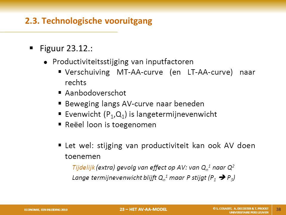 38 ECONOMIE, EEN INLEIDING 2010 23 – HET AV-AA-MODEL © S. COSAERT, A. DECOSTER & T. PROOST UNIVERSITAIRE PERS LEUVEN 2.3. Technologische vooruitgang 