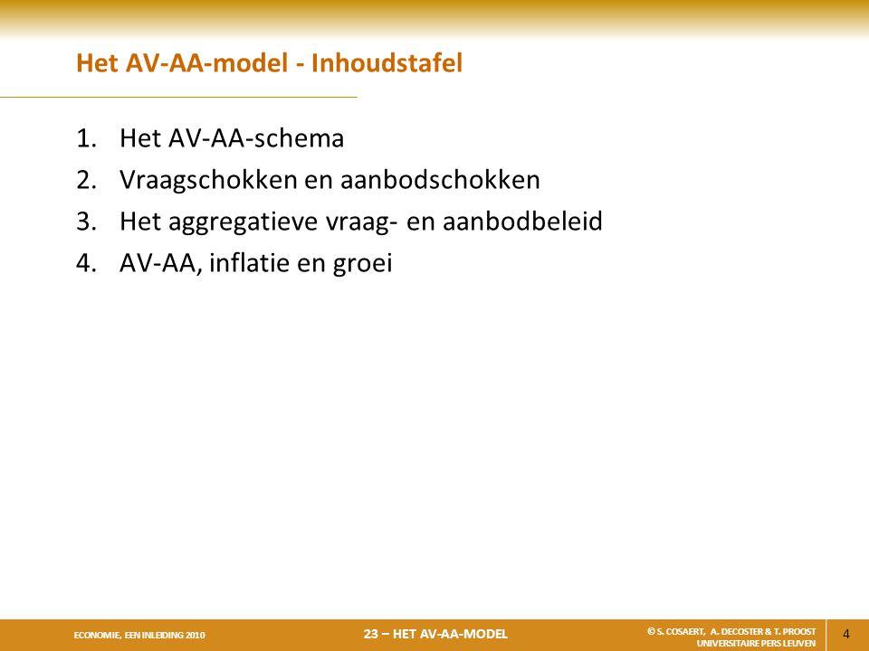 4 ECONOMIE, EEN INLEIDING 2010 23 – HET AV-AA-MODEL © S. COSAERT, A. DECOSTER & T. PROOST UNIVERSITAIRE PERS LEUVEN Het AV-AA-model - Inhoudstafel 1.H