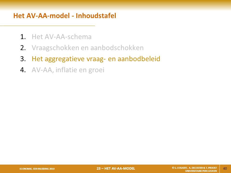 40 ECONOMIE, EEN INLEIDING 2010 23 – HET AV-AA-MODEL © S. COSAERT, A. DECOSTER & T. PROOST UNIVERSITAIRE PERS LEUVEN Het AV-AA-model - Inhoudstafel 1.