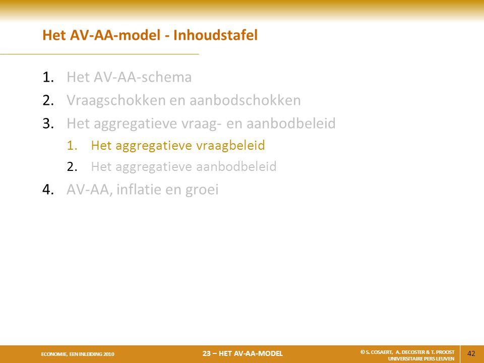 42 ECONOMIE, EEN INLEIDING 2010 23 – HET AV-AA-MODEL © S. COSAERT, A. DECOSTER & T. PROOST UNIVERSITAIRE PERS LEUVEN Het AV-AA-model - Inhoudstafel 1.