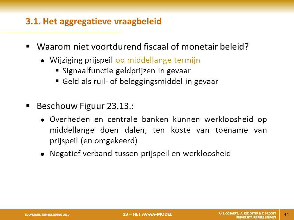 44 ECONOMIE, EEN INLEIDING 2010 23 – HET AV-AA-MODEL © S. COSAERT, A. DECOSTER & T. PROOST UNIVERSITAIRE PERS LEUVEN 3.1. Het aggregatieve vraagbeleid