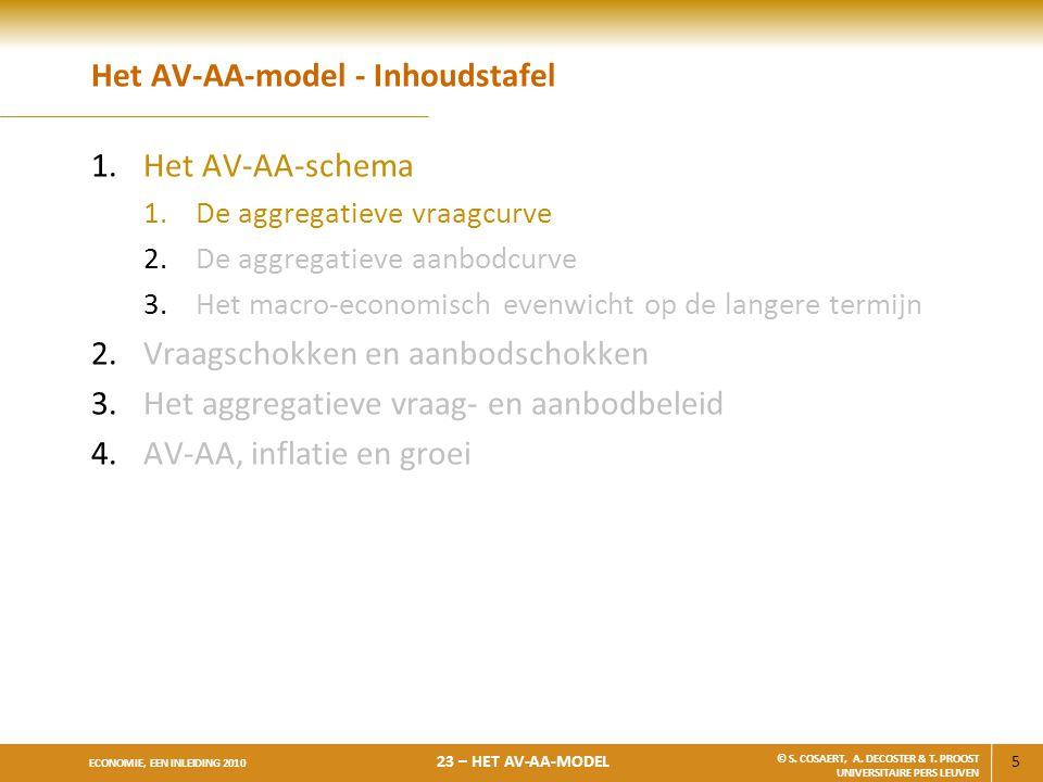 5 ECONOMIE, EEN INLEIDING 2010 23 – HET AV-AA-MODEL © S. COSAERT, A. DECOSTER & T. PROOST UNIVERSITAIRE PERS LEUVEN Het AV-AA-model - Inhoudstafel 1.H