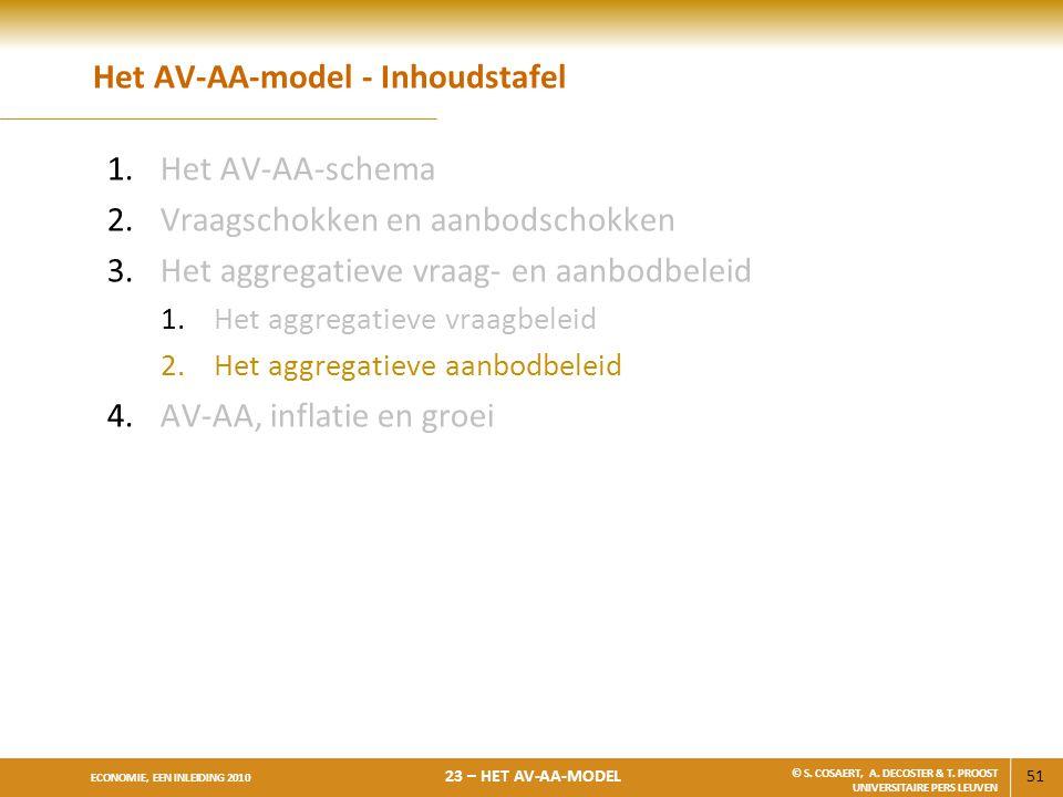 51 ECONOMIE, EEN INLEIDING 2010 23 – HET AV-AA-MODEL © S. COSAERT, A. DECOSTER & T. PROOST UNIVERSITAIRE PERS LEUVEN Het AV-AA-model - Inhoudstafel 1.