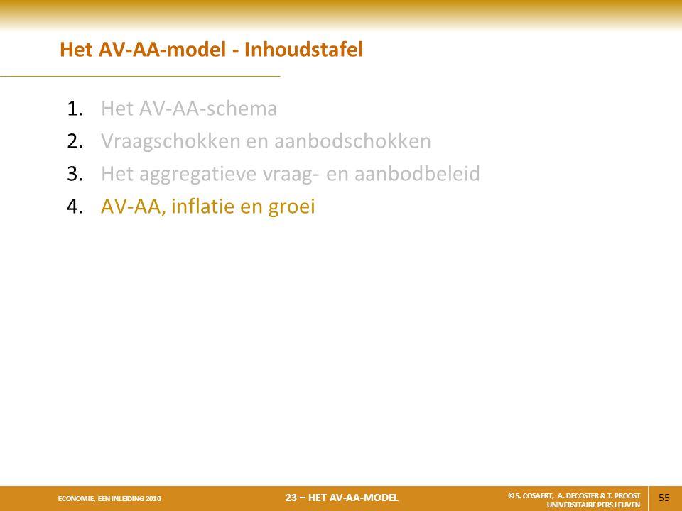 55 ECONOMIE, EEN INLEIDING 2010 23 – HET AV-AA-MODEL © S. COSAERT, A. DECOSTER & T. PROOST UNIVERSITAIRE PERS LEUVEN Het AV-AA-model - Inhoudstafel 1.