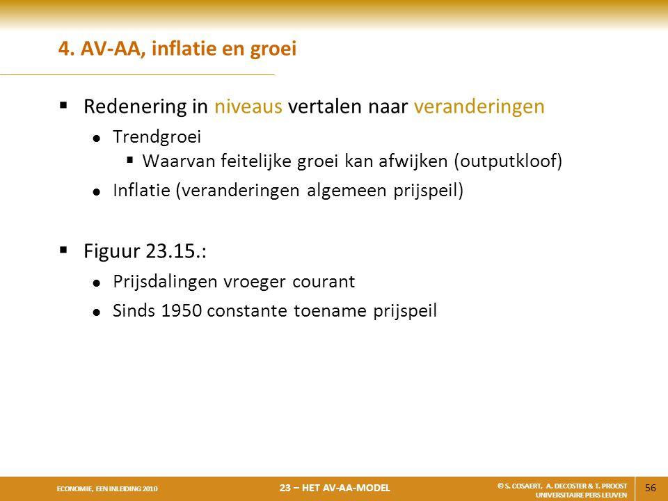 56 ECONOMIE, EEN INLEIDING 2010 23 – HET AV-AA-MODEL © S. COSAERT, A. DECOSTER & T. PROOST UNIVERSITAIRE PERS LEUVEN 4. AV-AA, inflatie en groei  Red