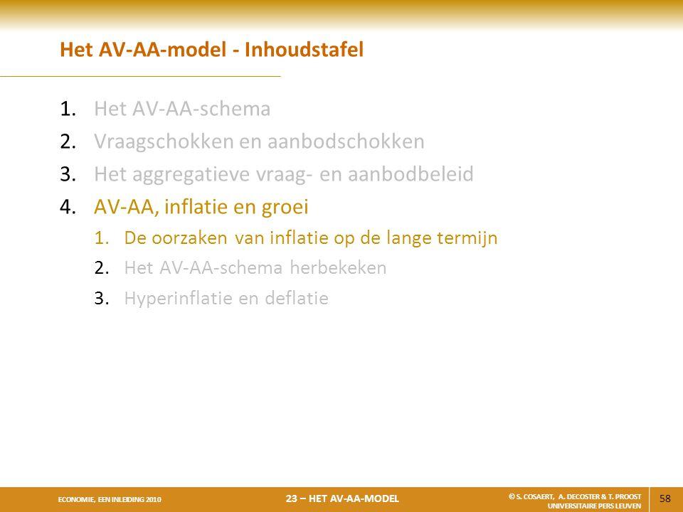 58 ECONOMIE, EEN INLEIDING 2010 23 – HET AV-AA-MODEL © S. COSAERT, A. DECOSTER & T. PROOST UNIVERSITAIRE PERS LEUVEN Het AV-AA-model - Inhoudstafel 1.
