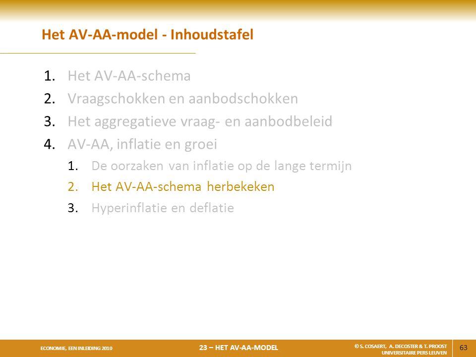 63 ECONOMIE, EEN INLEIDING 2010 23 – HET AV-AA-MODEL © S. COSAERT, A. DECOSTER & T. PROOST UNIVERSITAIRE PERS LEUVEN Het AV-AA-model - Inhoudstafel 1.