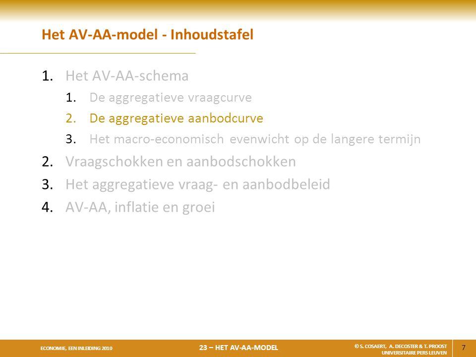 7 ECONOMIE, EEN INLEIDING 2010 23 – HET AV-AA-MODEL © S. COSAERT, A. DECOSTER & T. PROOST UNIVERSITAIRE PERS LEUVEN Het AV-AA-model - Inhoudstafel 1.H