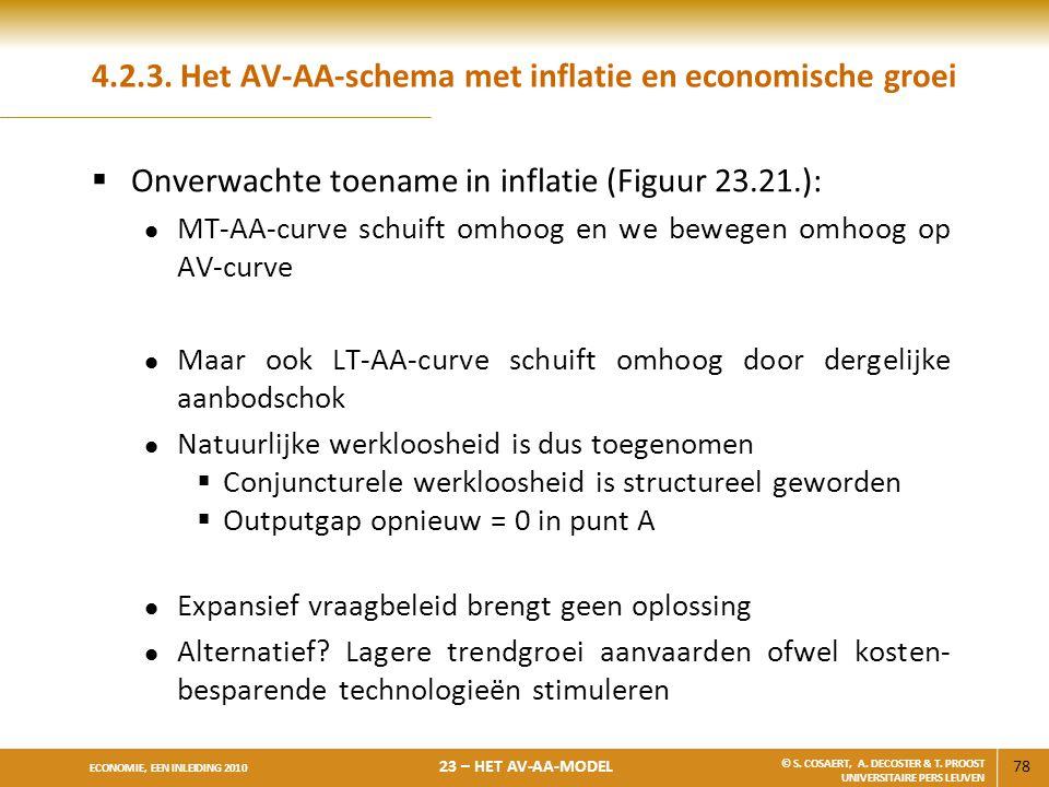 78 ECONOMIE, EEN INLEIDING 2010 23 – HET AV-AA-MODEL © S. COSAERT, A. DECOSTER & T. PROOST UNIVERSITAIRE PERS LEUVEN 4.2.3. Het AV-AA-schema met infla