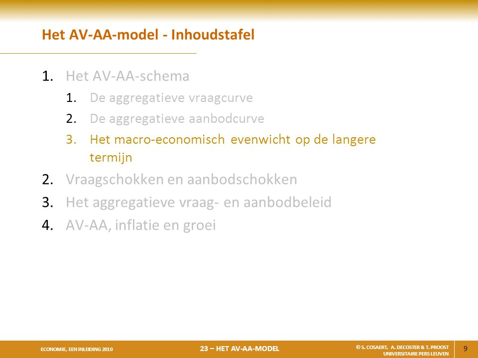 9 ECONOMIE, EEN INLEIDING 2010 23 – HET AV-AA-MODEL © S. COSAERT, A. DECOSTER & T. PROOST UNIVERSITAIRE PERS LEUVEN Het AV-AA-model - Inhoudstafel 1.H