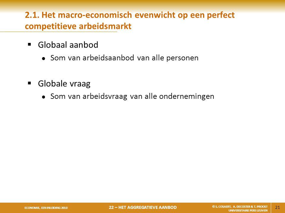 21 ECONOMIE, EEN INLEIDING 2010 22 – HET AGGREGATIEVE AANBOD © S. COSAERT, A. DECOSTER & T. PROOST UNIVERSITAIRE PERS LEUVEN 2.1. Het macro-economisch