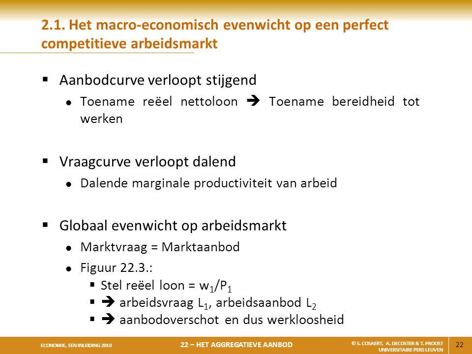 22 ECONOMIE, EEN INLEIDING 2010 22 – HET AGGREGATIEVE AANBOD © S. COSAERT, A. DECOSTER & T. PROOST UNIVERSITAIRE PERS LEUVEN 2.1. Het macro-economisch